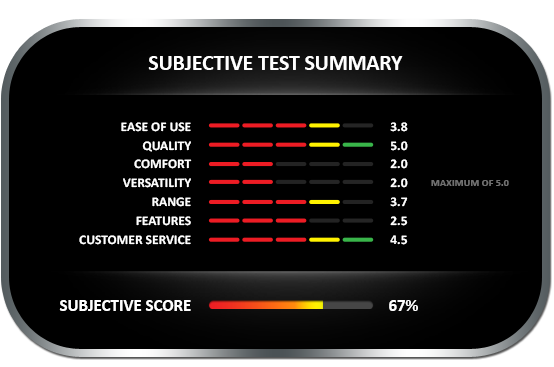 Delmhorst Accuscan Subjective Test Summary