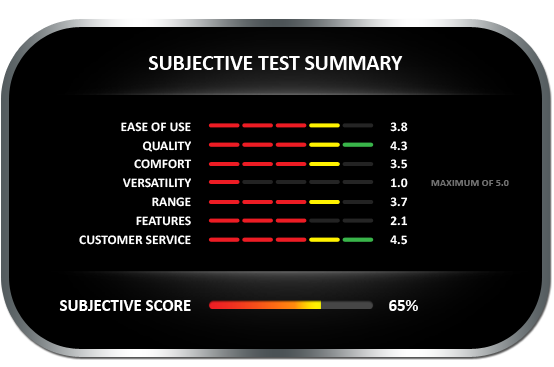 Delmhorst J4 Subjective Review Summary