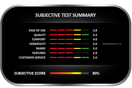 Lignomat Scanner SD Subjective Tests Summary