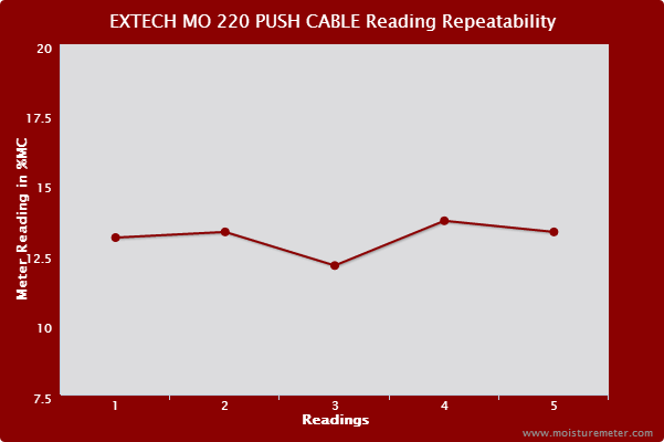EXTECH_MO_220_PUSH_CABLE_rpt