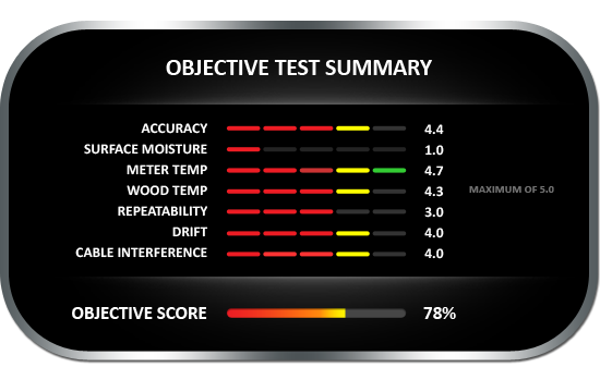 Objective test summary results for the GE Timbermaster Hammer Electrode, achieving objective score of 78%