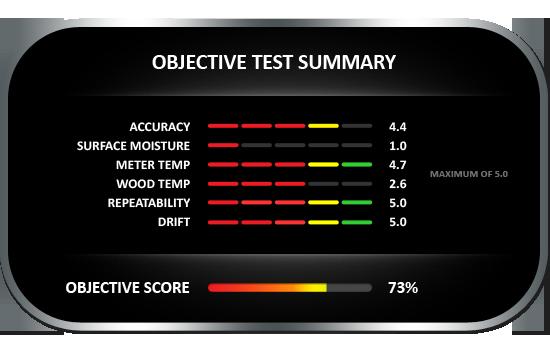 Lignomat Versatec Moisture Meter Review