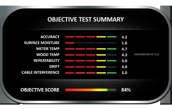 Protimeter Surveymaster Push Cable Objective