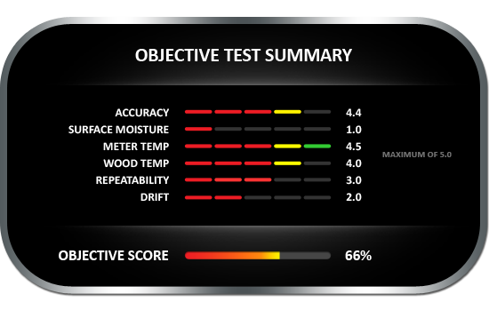 Delmhorst BD-10 Objective Test Summary