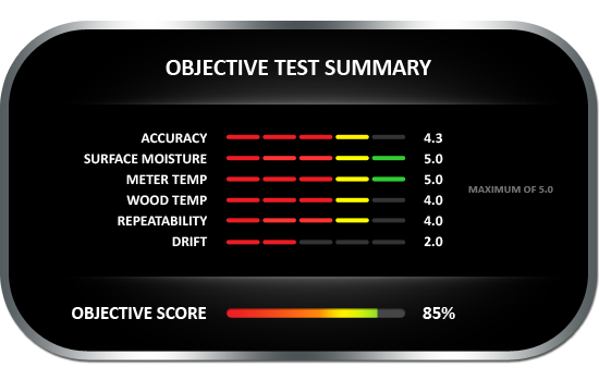 Delmhorst TotalCheck Objective Test Summary